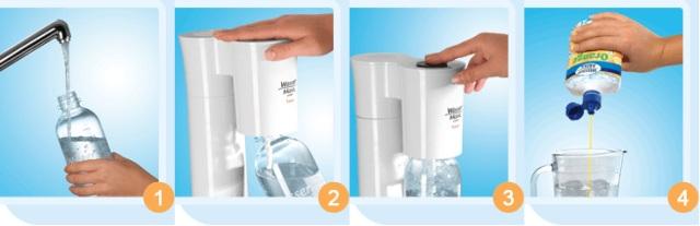 gasatore per acqua